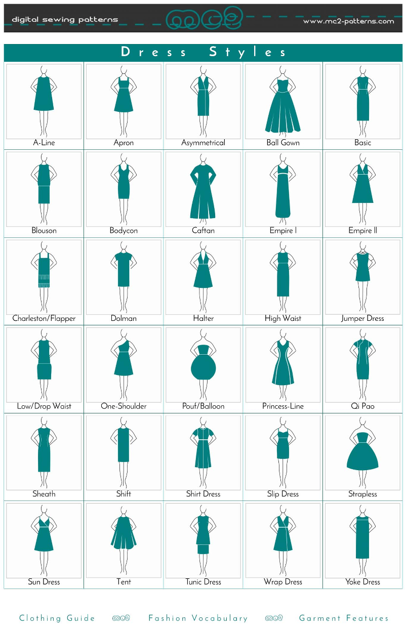 Dress Styles/ Clothing Guide/ Fashion Vocabulary/ Garment Features