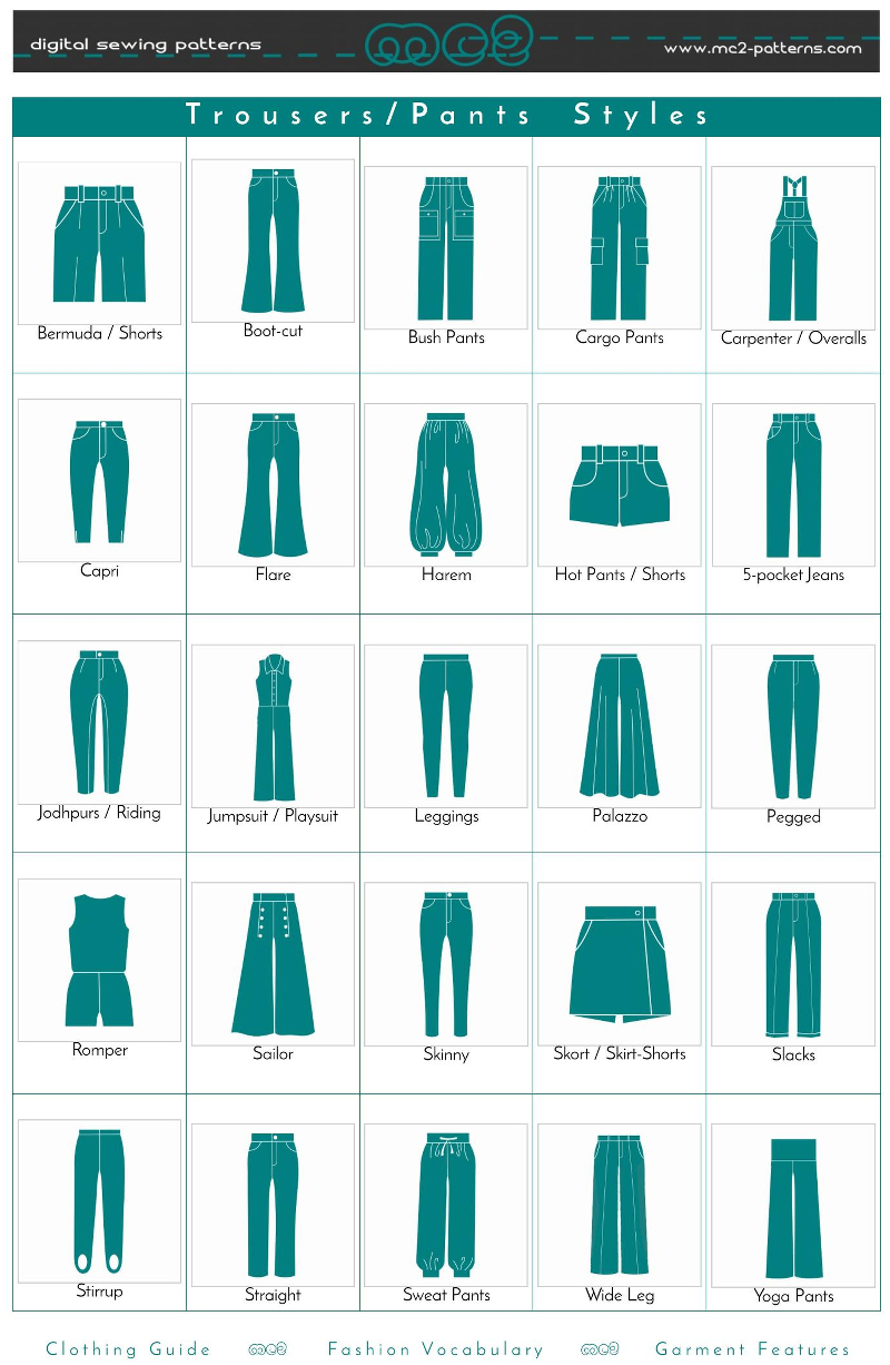 Trousers/Pants Styles/ Clothing Guide/ Fashion Vocabulary/ Garment Features